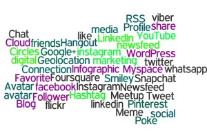 social media marketing word cloud image