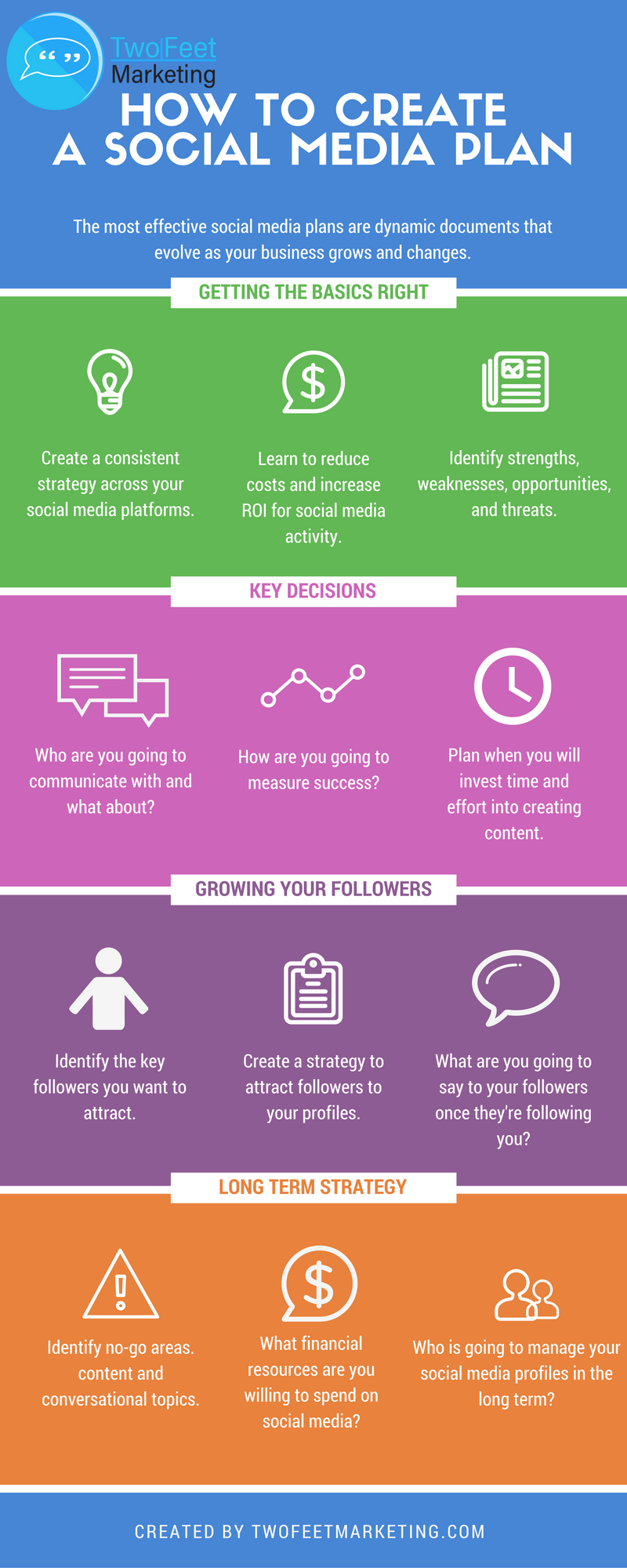 How to Write a Social Media Marketing Plan